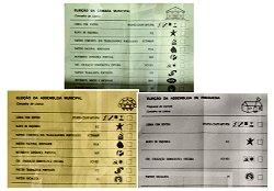 Votos Autárquicas 2009 Carnide