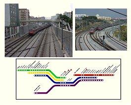 Comboios Lisboa